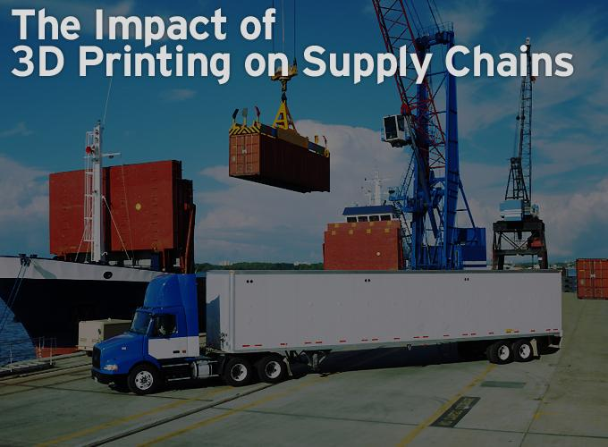 The Impact of 3-D printing on Supply Chains