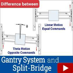PI USA - Difference between Gantry & Split-Bridge
