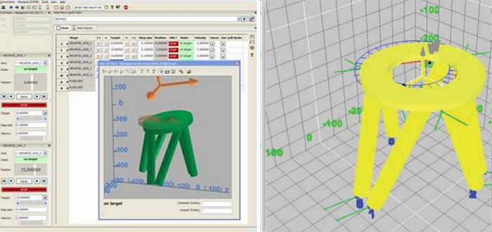 Simulation tools allow easy calculations of workspace and load limits, when hexapods are used in different orientations, or when loads are cantilevered. Collision avoidance software imports external objects and makes sure that critical positions are excluded by the controller.