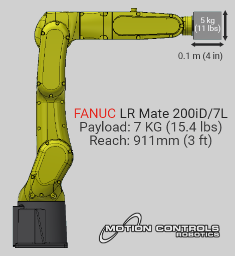 Robot Inertia vs Payload   RoboticsTomorrow