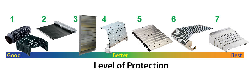 types of way protectors