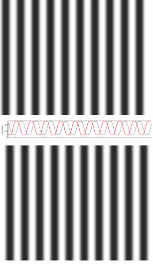 Structured Light Imaging phase shifted patterns