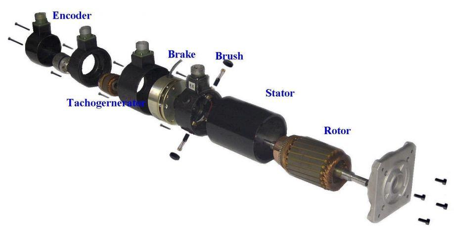 Types of robotic actuators roboticstomorrow for Types of servo motor