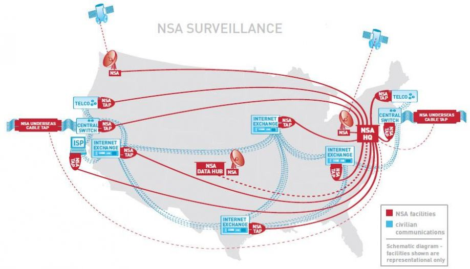 https://raymondpronk.files.wordpress.com/2013/07/nsa-surveillance-map.jpg